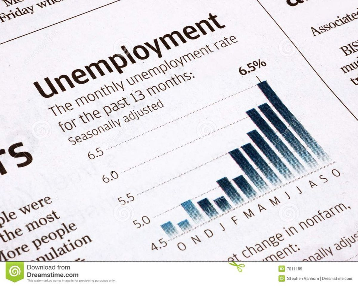 Unemployment Rate Drops To 4.7 Percent