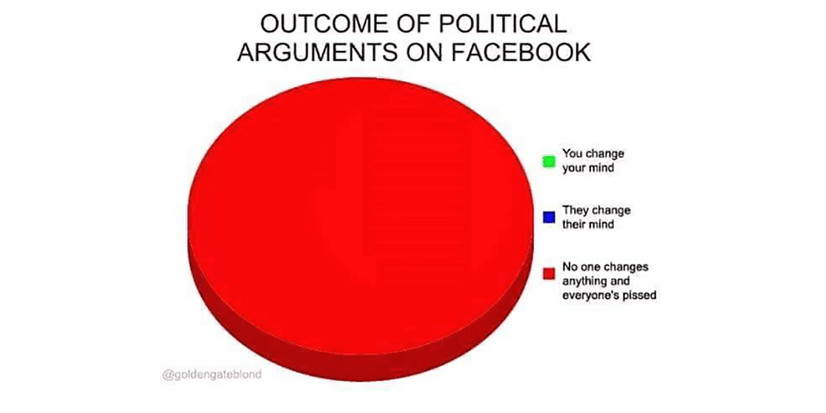 Why Arguing Politics on Facebook Is a Waste of Your Time