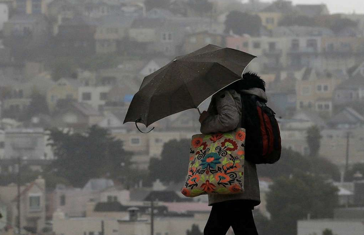 14 Things to Pack In Your Backpack On A Rainy Day