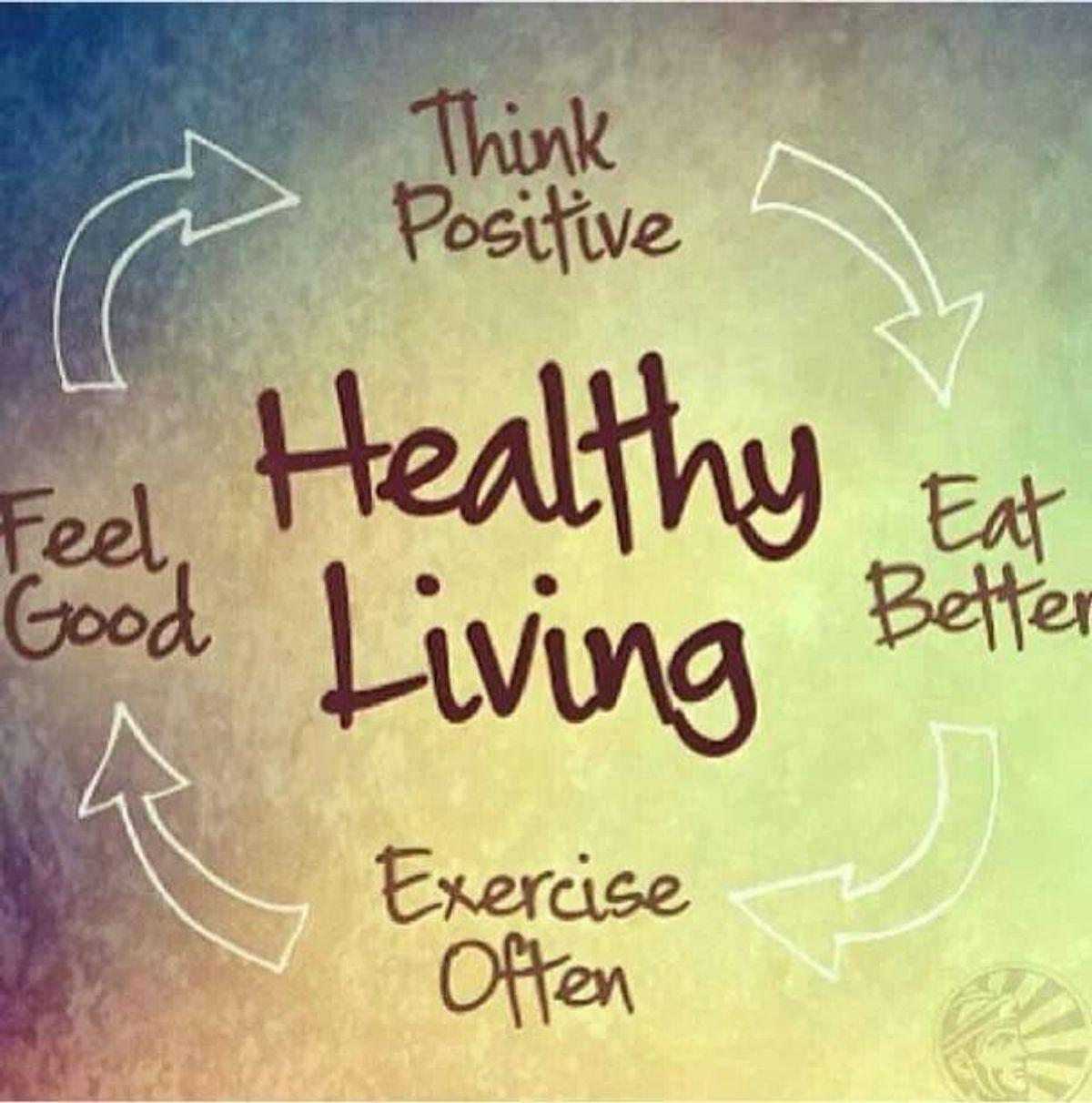 8 Reasons Why Eating Healthy Is Essential To Working Out