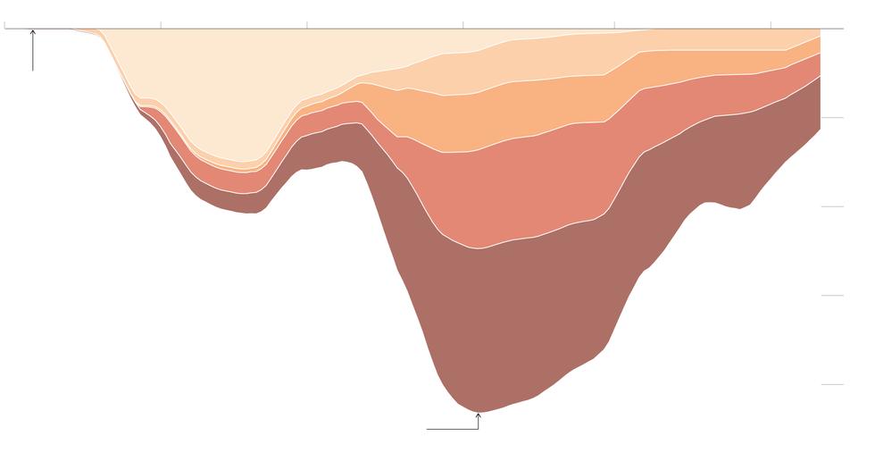emissions graphic